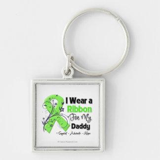 Papá - cinta del linfoma llaveros personalizados