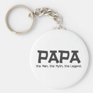 Papá el hombre el mito la leyenda llavero redondo tipo pin