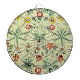Papel pintado del diseñador del estampado de flore