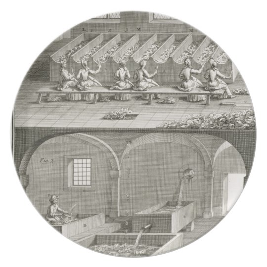 Paper making, from the 'Encyclopedie des Sciences Dinner Plate