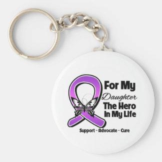 Para mi héroe mi hija - conciencia púrpura de la c llavero