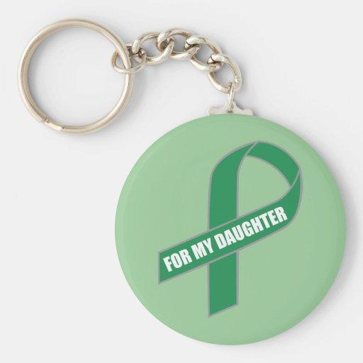 Para mi hija (cinta verde) llavero redondo tipo pin