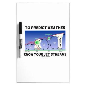 Para predecir el tiempo sepa sus corrientes de cho pizarras blancas de calidad