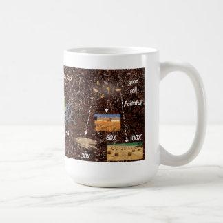 Parable of the Soils Coffee Mug