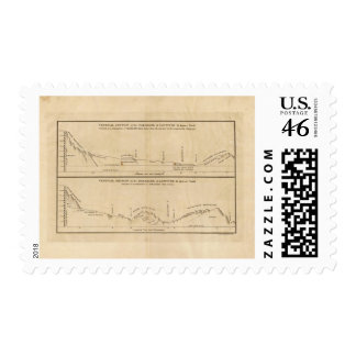 Parallel of Latitude 41 degrees North Stamp