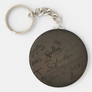 Parchment text with antique writing, old paper keychains