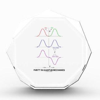 Parity In Quantum Mechanics Awards