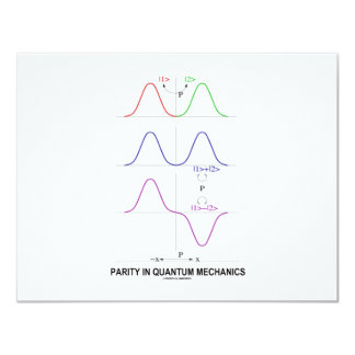 Parity In Quantum Mechanics Card