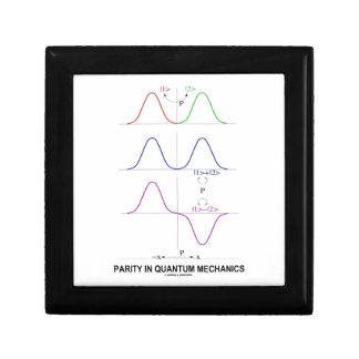 Parity In Quantum Mechanics Jewelry Box