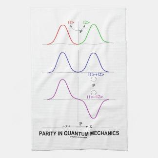Parity In Quantum Mechanics Hand Towels
