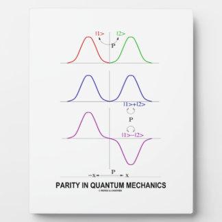 Parity In Quantum Mechanics Photo Plaques