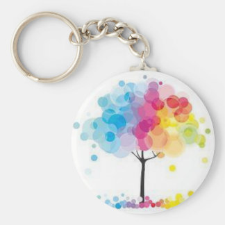 ParkArt Products Keychain