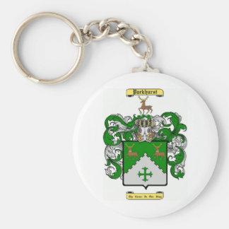Parkhurst Basic Round Button Keychain
