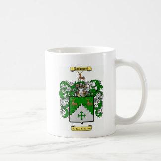 Parkhurst Coffee Mug