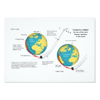 Parking Orbit of Ranger Mission to the Moon Chart Card
