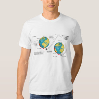 Parking Orbit of Ranger Mission to the Moon Chart Tee Shirts