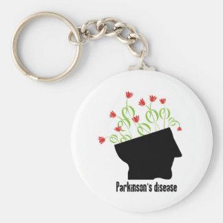 parkinson's disease, parkinsons disease, tulip basic round button keychain