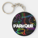 parkour keychain