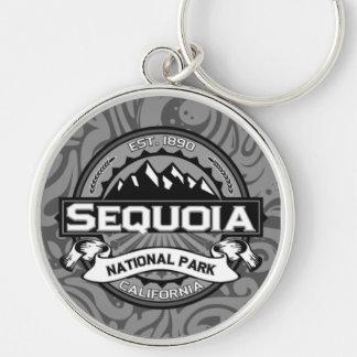 Parque nacional de secoya llaveros