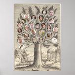 Parte movible antiguo del árbol de familia sus pro impresiones