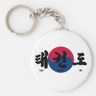 Parte posterior de la bandera del Taekwondo Llaveros Personalizados