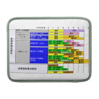 parte posterior: Escala japonesa 2 de la coma de J Funda MacBook