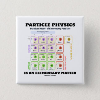 Particle Physics Is An Elementary Matter Model Button