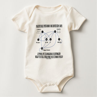 Particle Physics Is Nothing But A Pool Of Massless Baby Bodysuit