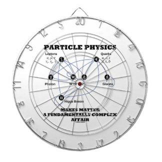 Particle Physics Makes Matter A Fundamentally Dart Board