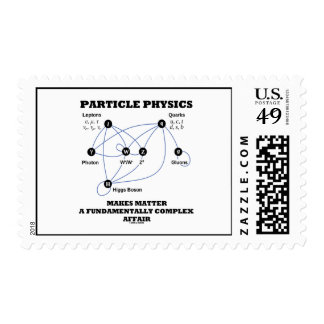 Particle Physics Makes Matter A Fundamentally Postage Stamps