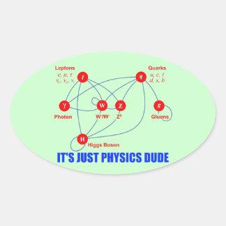 Partículas elementales de los Quarks del bosón de Pegatinas De Óval