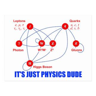 Partículas elementales de los Quarks del bosón de Tarjeta Postal
