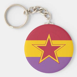 Partido Comunista de España, Colombia política Llaveros Personalizados