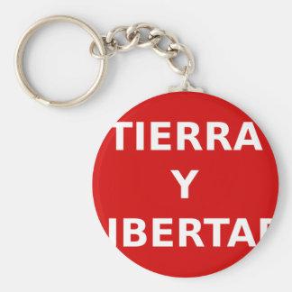 Partido Mexicano liberal, Colombia política Llavero