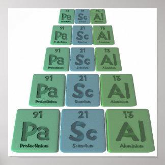 Pascal-Pa-Sc-Al-Protactinium-Scandium-Aluminium.pn Poster