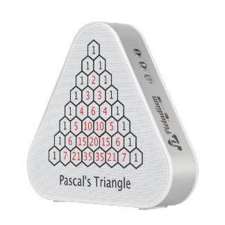 Pascal's triangle speeaker bluetooth speaker