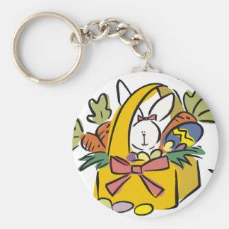 Pascua Llavero Redondo Tipo Pin