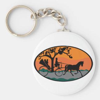 Paseo del caballo y del carro llavero redondo tipo pin