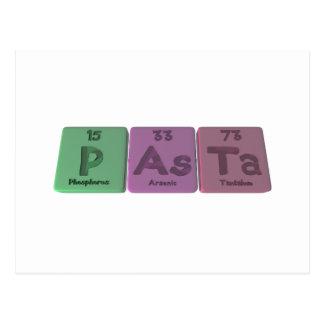Pasta-P-As-Ta-Phosphorus-Arsenic-Tantalum.png Postal