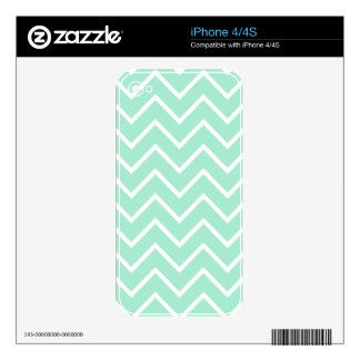 Pastel Mint Chevron Pattern Decals For The iPhone 4