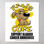 Patas para el cáncer de vejiga de la curación posters