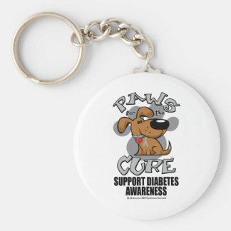 Patas para el perro de la diabetes llavero redondo tipo pin