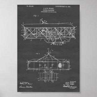 Patente del aeroplano de los hermanos de Wright - Póster