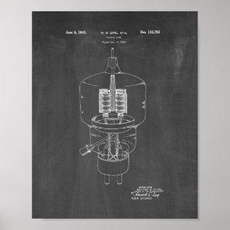 Patente del tubo de vacío - pizarra posters