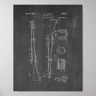 Patente semiautomática del rifle - pizarra posters