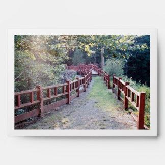 Path Unknown Envelopes