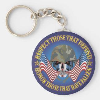 Patriotic Bones Basic Round Button Keychain