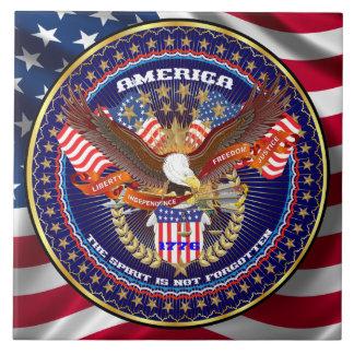Patriotic or Veteran View Artist Comments Tile