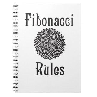 patron de fibonacci libro de apuntes