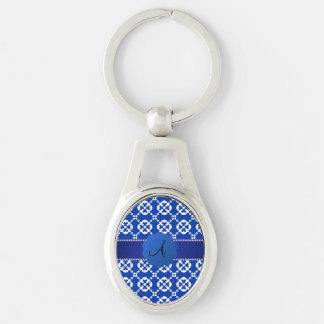 Patten azul del ornamental de los corazones del llaveros